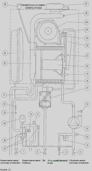 Обозначения: 1 Кран на линии нагнетания системы отопления