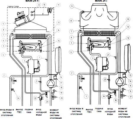 Как устроен теплообменник двухконтурного котла бакси майн 24 фи теплообменник отопления элеватор смеситель