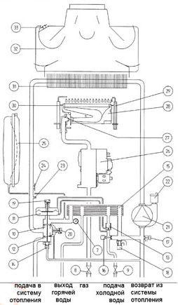 Обозначения: 7- манометр.  8- запорный газовый кран