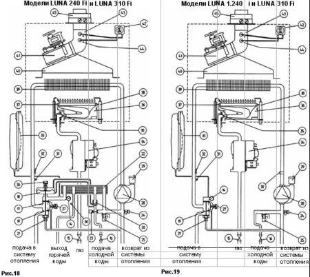 Обозначения: 14 - манометр 15 - запорный газовый кран 16